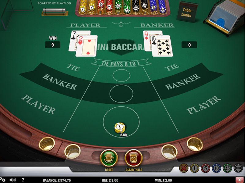 What are Baccarat Betting Game Rules? | Good News Casino